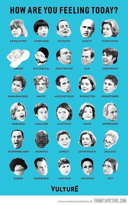 28 best Mood Music images on Pinterest Body language, Face - feeling chart