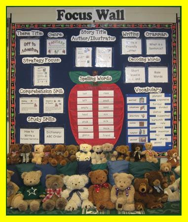 Do you use a focus wall? This is a great way to target and display everything children are learning at a glance.