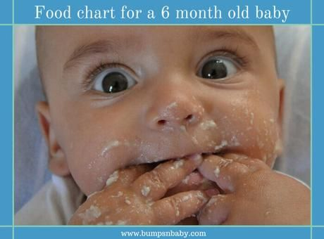The 25 Best Infant Feeding Schedule Ideas On Pinterest
