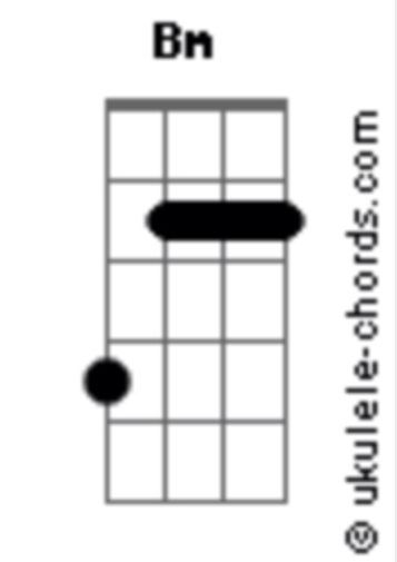 Ukulele : ukulele tabs northern downpour Ukulele Tabs at Ukulele Tabs Northernu201a Ukulele Tabs ...