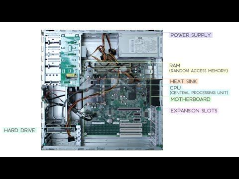 ▶ Computer Basics: Inside a Desktop Computer - YouTube