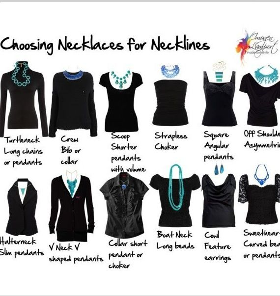 Fashion Tips - Neckline and Necklaces.