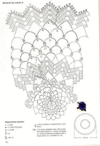 1000  images about crochet doilies on pinterest