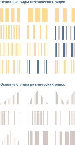 метр в композиции интерьера: 8 тыс изображений найдено в Яндекс.Картинках