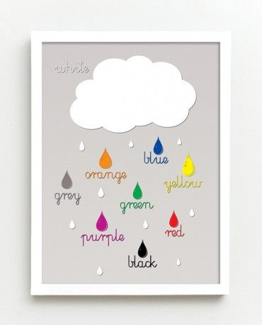 Plakat dziecięcy KROPLE