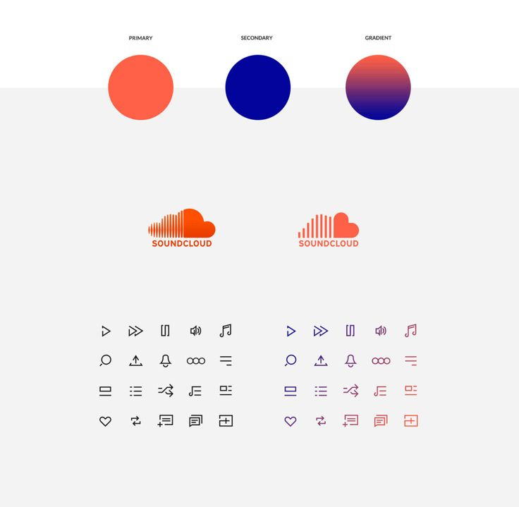 This SoundCloud Redesign Looks A Lot More Professional - UltraLinx