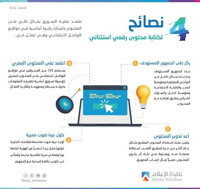 4 نصائح لمن يريد كتابة محتوى رقمي استثنائي المحتوى الرقمي انفوجرافيك التسويق New Things To Learn Book Qoutes Life Habits