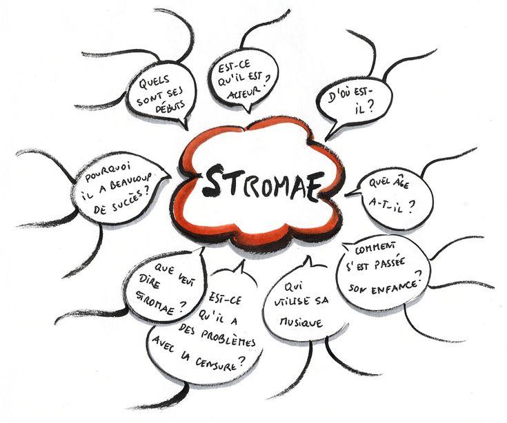 Faire un exposé sur Stromae