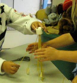 TeachKidsArt: The Marshmallow Challenge