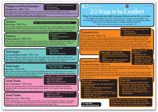 20 Ways to be Excellent Leaflet