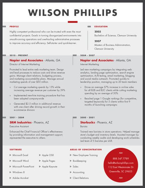98 best OutStanding Resume References images on Pinterest Resume - dwight schrute resume