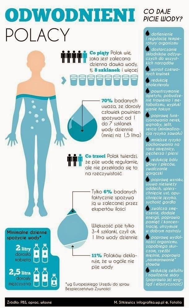Learn how best to drink water. Click on the picture;) #cooking #belly #exercise #diet #fitness #fit #slimming #workout