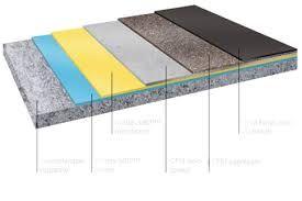 Get the Best Deck Waterproofing Service in Los Angles