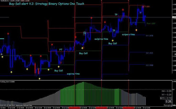 Best Free Mt4 Mt5 Indicators Eas Forex System Strategies