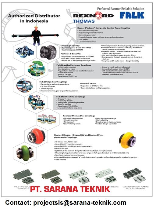 Mechanical electricals for Power Transmission. Specify your needs information in details ad made a calls to us or by email.