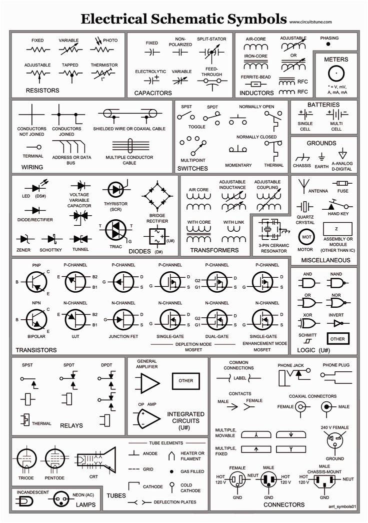 12v wiring symbols 12v electrical wiring symbols wiring diagrams rh parsplus co Simple Circuit Diagram Power Supply Circuit Diagram