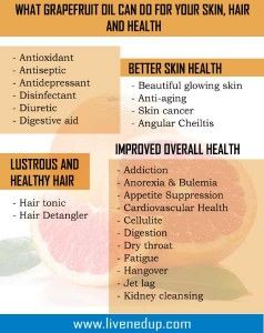 What Grapefruit Oil Can Do For Your Skin Hair And Health