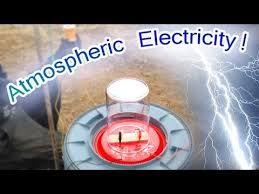 how to build tesla's radiant energy receiver ile ilgili görsel sonucu