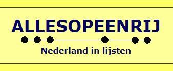 Alle Boekenweekgeschenken sinds 1930 op een rij: http://www.allesopeenrij.nl/article.php?aid=27.
