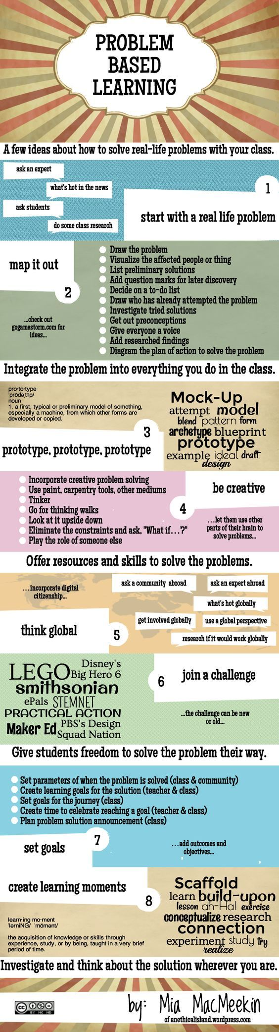 Can kids solve real life problems that affect our world? Sure! Why not? Many of you know the 7 sterile steps to PBL. How about adding a little more to the 7 steps? Here are a few ideas about how to...: