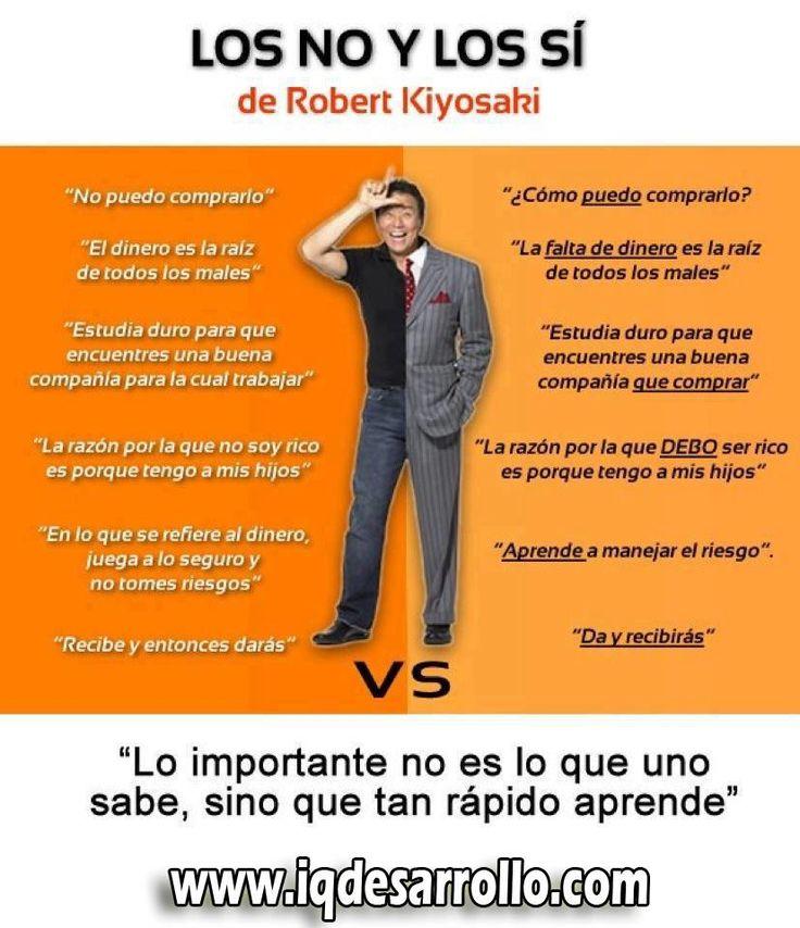 Los no y los sí de Robert Kiyosaki. Ejemplos de emprendedores exitosos.
