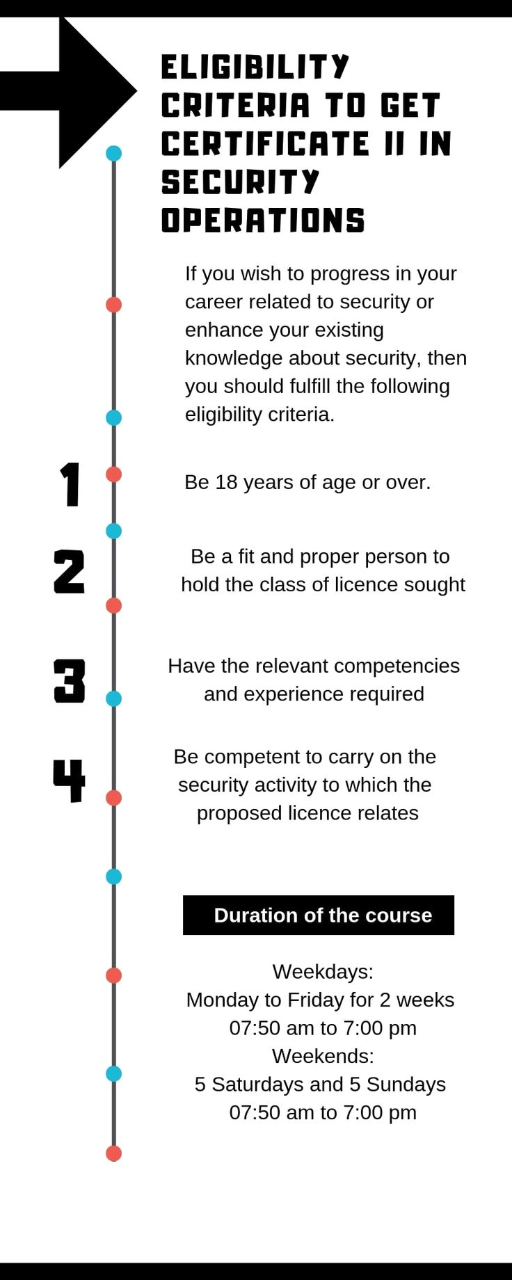 Eligibility criteria to get certificate ii in security