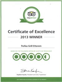 Certificate of Excellence by Trip Advisor 2013