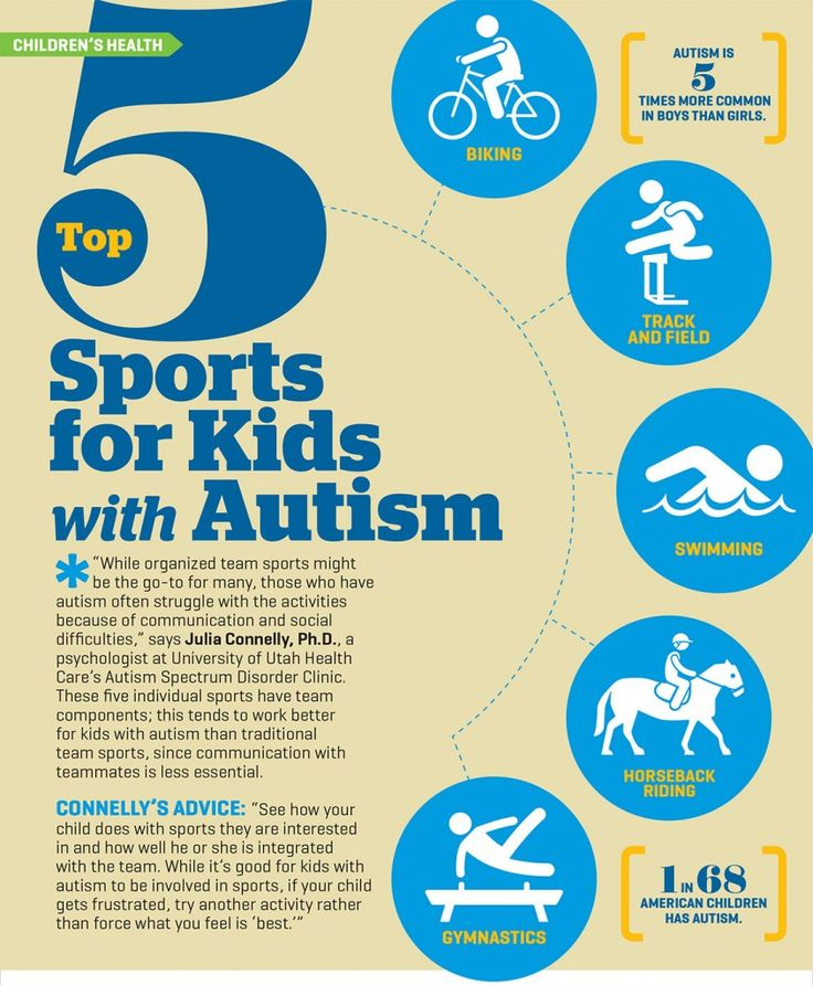 #Sportsforkidswithautism #healthyliving