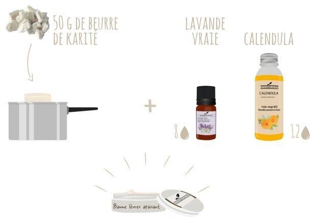 Baume à lèvres apaisant aux huiles essentielles à faire chez soi avec 3 ingrédients !   - 50 g de beurre de Karité   - 12 mL de macérât huileux de Calendula   - 8 gouttes d'huile essentielle de Lavande Vraie