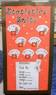 Interactive math board for mean, mode, median, and range.Interactive Math, Math Centers, Math Ideas, Upper Elementary, Interactive Bulletin Boards, Math Bulletin Boards, Cool Ideas, Playing Cards, Better Bulletin