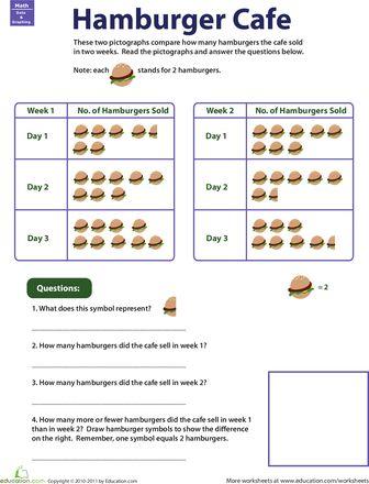 395 best 3rd grade math images on Pinterest | School, Teaching ideas ...