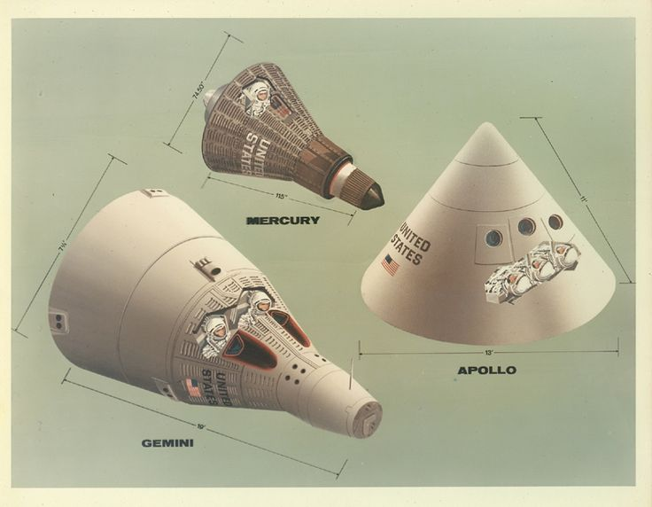 spacecraft and space shuttle difference - photo #46