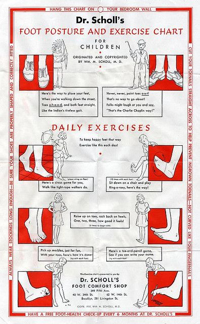 Foot Posture Exercise Chart