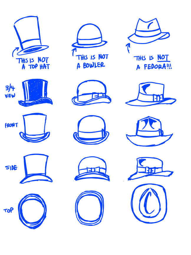 silvaniart: Quick and dirty hat drawing tutorial One of my biggest pet peeves is the amount of artists (including many comics professionals) that do not draw hats properly. Since most of the characters I draw wear them I get a lot of practice. I thought I'd share the basics with you. Basic Hat Structure- a hat is made up of a crown (the part that covers your head) and the brim (the part that shades your eyes). The crown should be bigger than the head you draw. Always draw the head shape ...