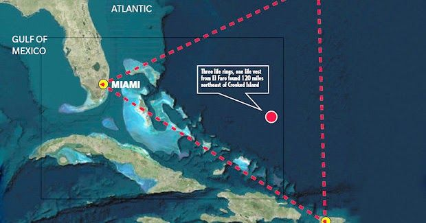 The Bermuda Triangle (Devil's Triangle),  Western Part Of The North Atlantic Ocean