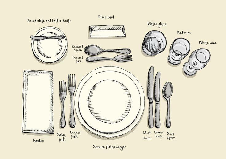 The rules for setting your holiday table (and why they matter)
