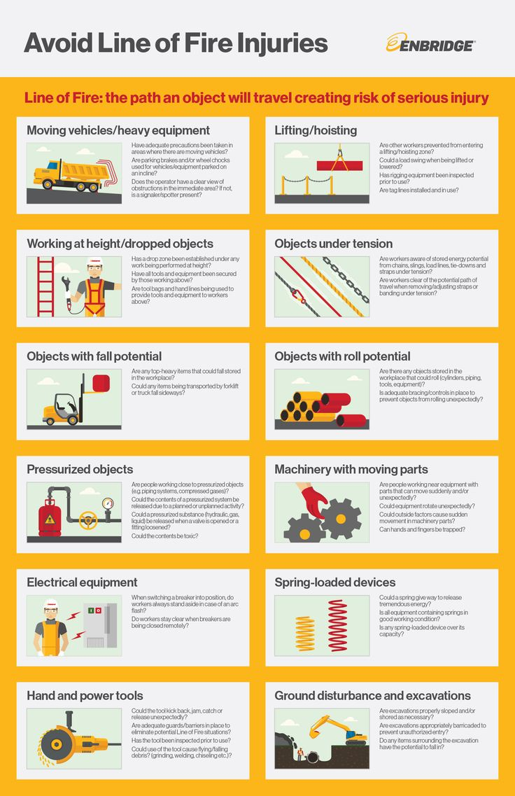 Avoid Line of Fire Injuries poster Visual.ly Fire
