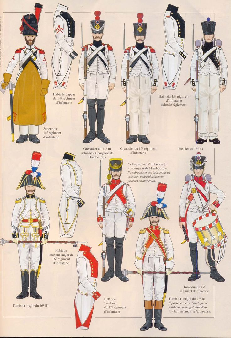 French White Uniforms 1806 III