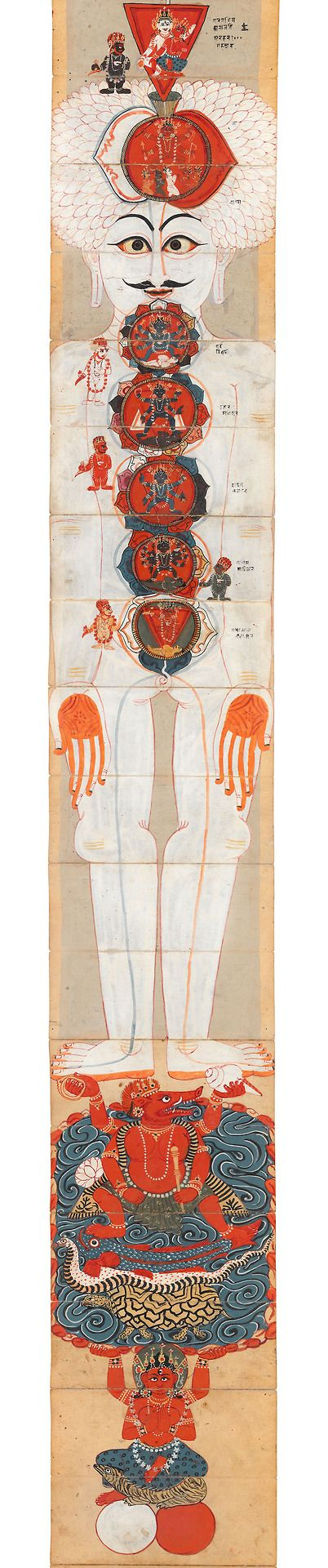 eyeburfi2:  The chakras of the subtle body, Nepal, 18th century. Source: Asianart.com