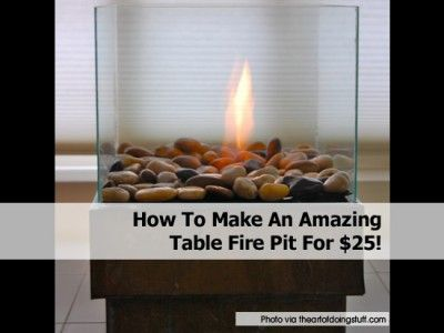 How To Make A Backyard Fire Pit For Cheap Backyards
