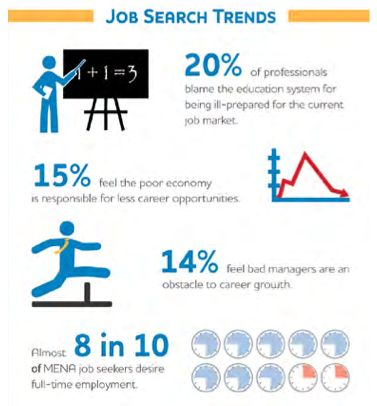 11 best 10 Tips for Acing the Job Interview images on Pinterest - costco careers