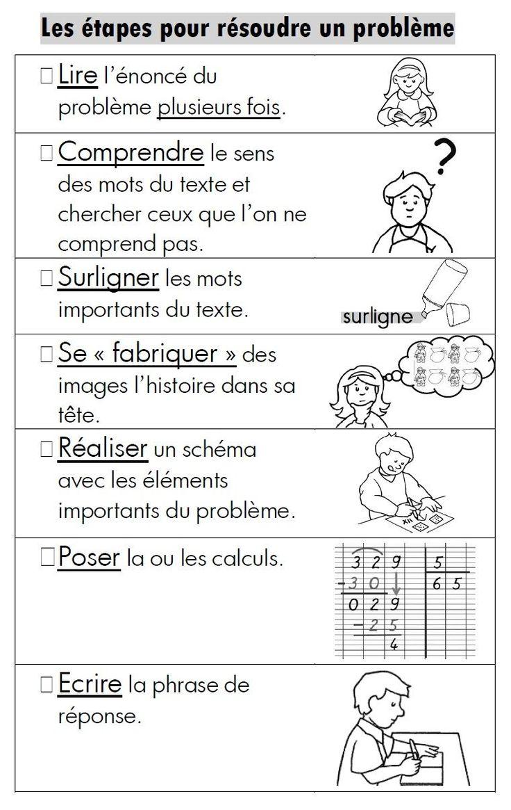 [Maths] Fiche-outils pour résoudre des problèmes (MA MAITRESSE DE CM1-CM2)