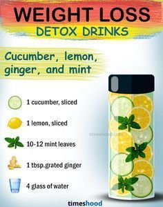 What to drink to lose weight. Cucumber lemon ginger and mint detox drink for wei...