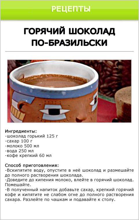 рецепты в картинках зимних напитков: 6 тыс изображений найдено в Яндекс.Картинках