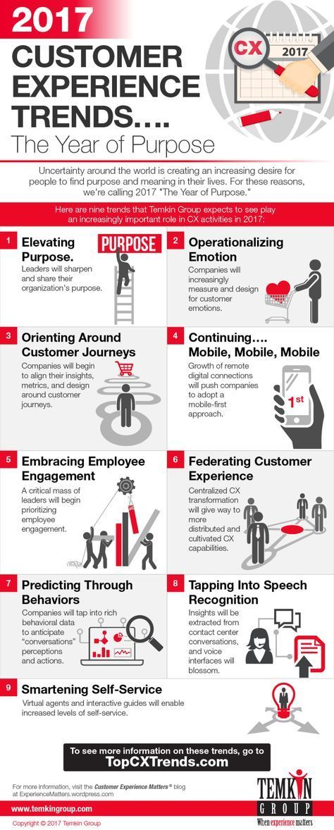 87 best Customer Experience images on Pinterest Customer - copy blueprint consulting bellevue wa