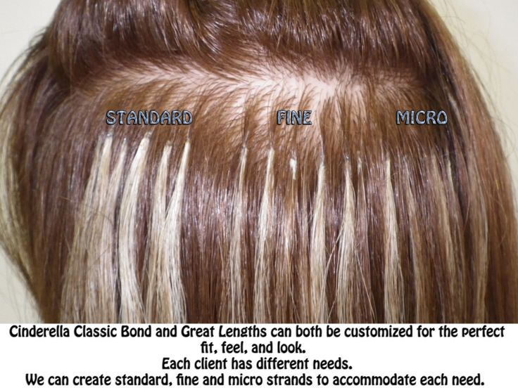7 Best Hair Extension Info Images On Pinterest Hair Extensions