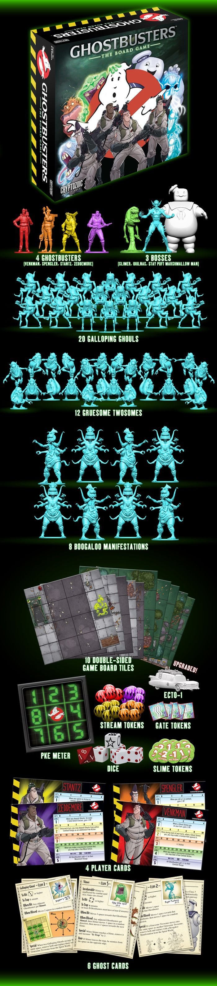 Ghostbusters: The Board Game - box contents