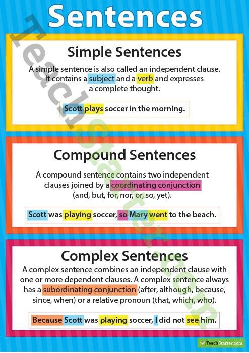 """different types of sentences A simple sentence contains one independent clause what's an """"independent  clause"""" it's one subject followed by one verb or verb phrase it expresses a  single."""