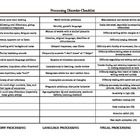 Free! Processing Disorder Classroom Assessment Classroom assessment that is quick, research-based, and reliable for teachers to observe and note individual student behavior if suspected to have a processing disorders. Easy printable to have on hand and quick assessment that can be completed by multiple staff and family members. This is NOT a formal assessment, but a classroom based assessment that can be used to create differentiated or individualized learning plans for student.