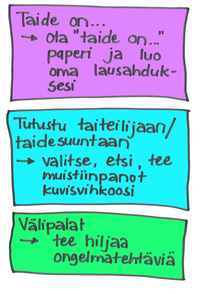 Kuviksen lisätyöt - ohje 2.